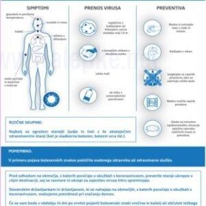 Opozorilni znaki covid Coronavirus informacije in simptomi