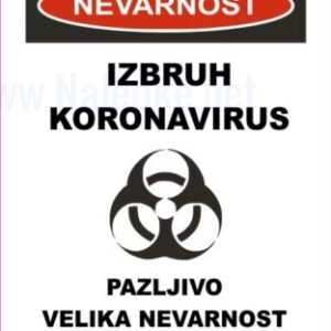 Opozorilni znaki covid Izbruh Koronavirus – Nevarnost