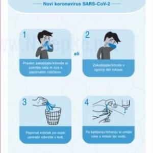 Opozorilni znaki covid Pravilna higiena kašlja – Novi koronavirus SARS-CoV-2