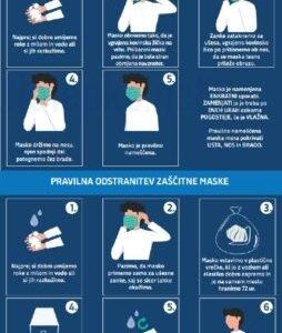 Opozorilni znaki covid Pravilno nameščanje zaščitne maske