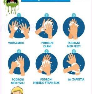 Opozorilni znaki covid Navodila za umivnje rok za vrtce in šole